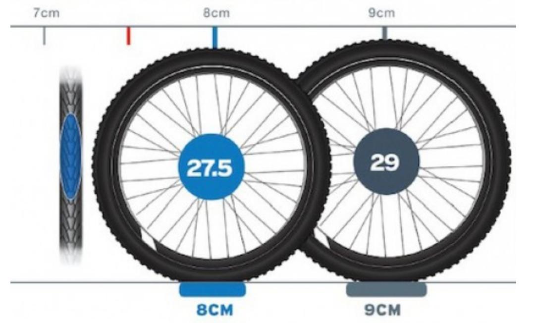 Cómo iniciarse en mountain bike - Ruedas bici